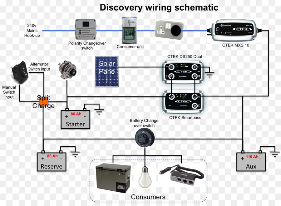 Peachy Ds 250 Wiring Diagram Wiring Diagram Wiring 101 Akebretraxxcnl