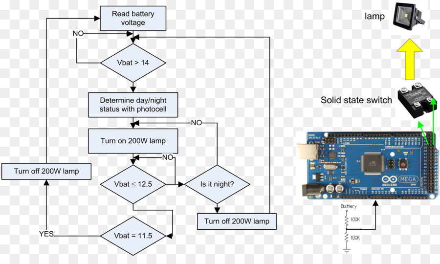 Block diagram arduino system electronics kopiah png download block diagram arduino system electronics kopiah ccuart Image collections