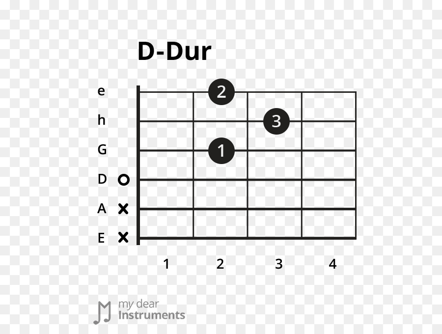 Guitar chord Major scale D major - guitar png download - 600*680 ...