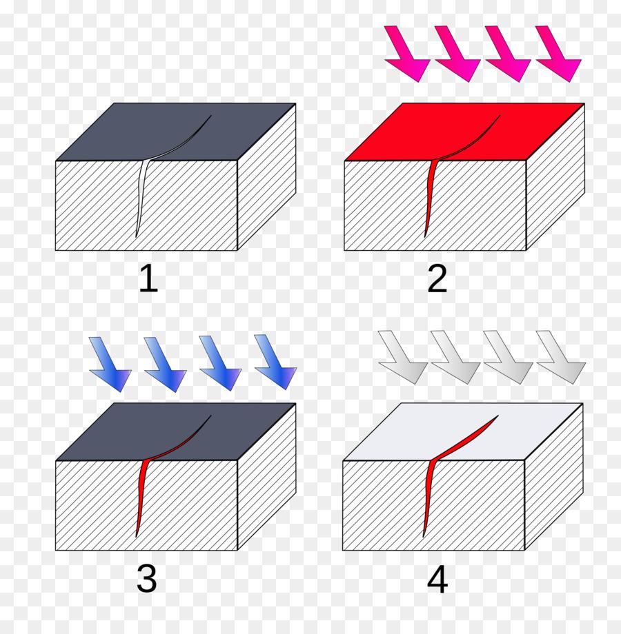 Dye Penetrant Inspection Nondestructive Testing Fluorescent Welding Joint Diagram