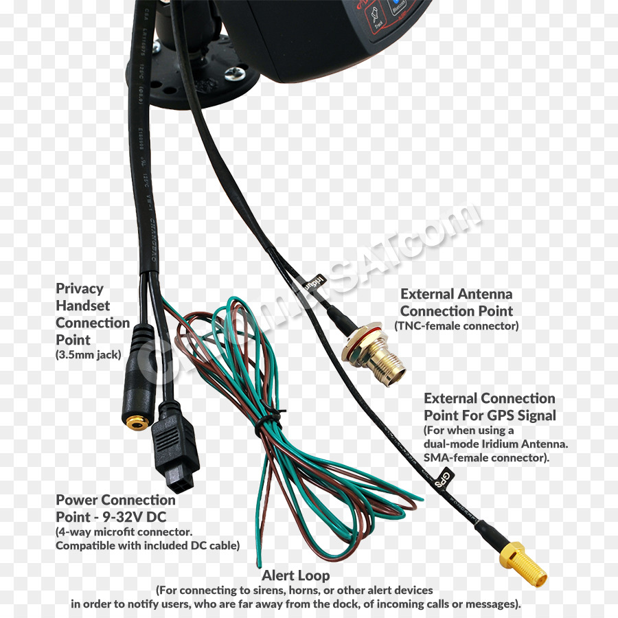 Electrical Cable Satellite Phones Iridium Communications Mobile Together With Telephone Wiring And On Home Constellation