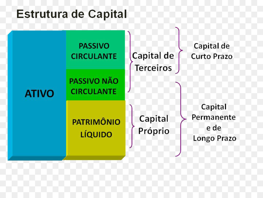 Working Capital Business Equity Cost Of Capital Business Png
