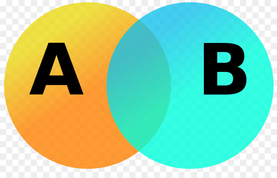 Venn Diagram Inclusionexclusion Principle Union Logic Others Png