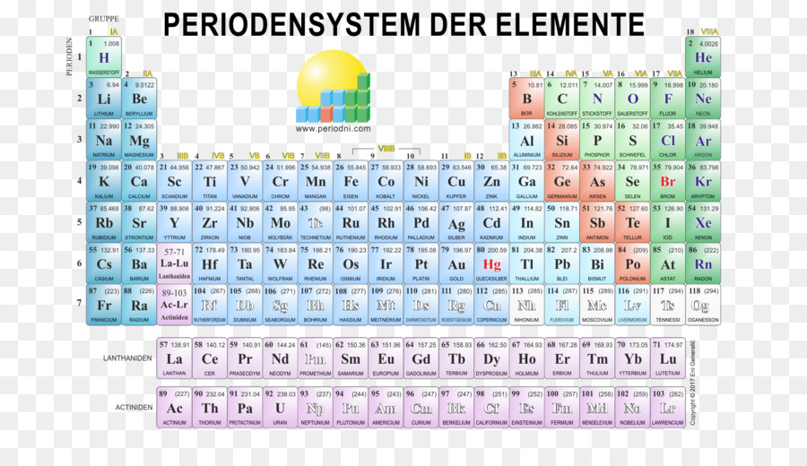 Periodic Table The Elements Chemical Element Chemistry Chemie Png