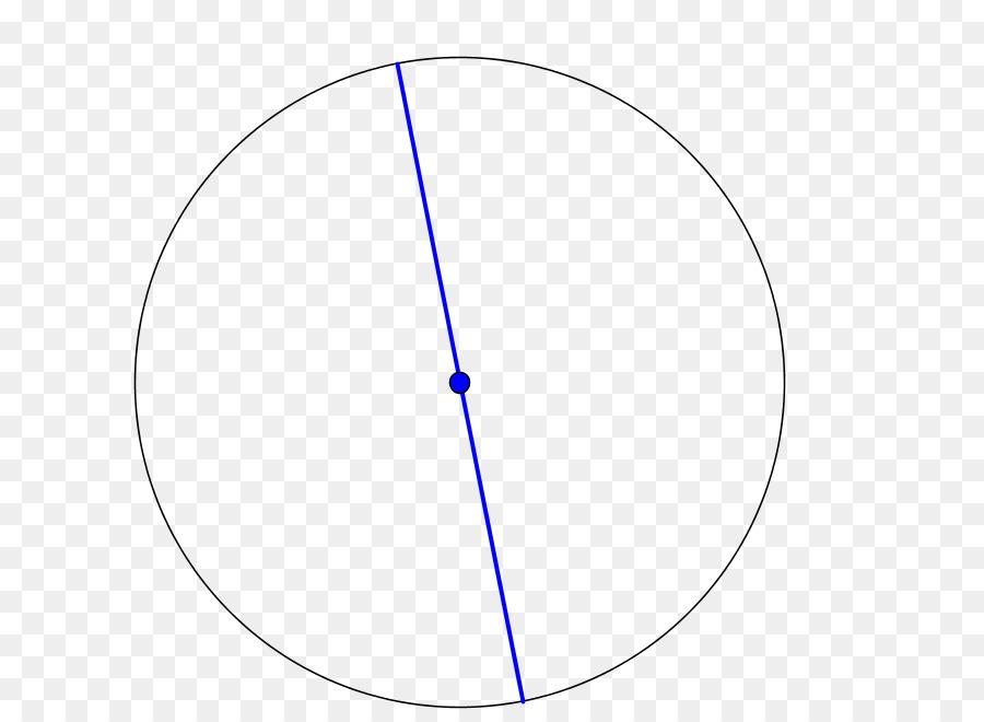 Circle Angle Font - circle png download - 893*654 - Free