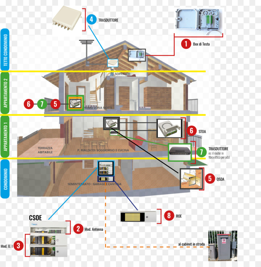 Plumbing Electrical Wires Cable Optical Fiber House Berogailu Ac Wiring Diagram Bathroom
