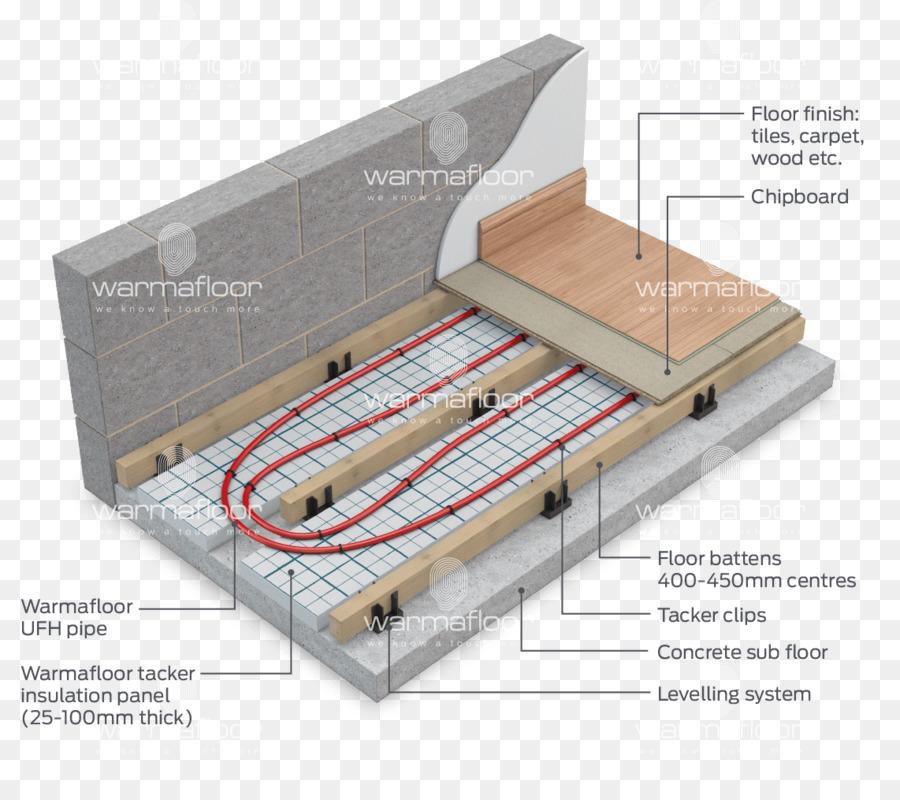 Wood Flooring Underfloor Heating Heating System Underfloor Heating