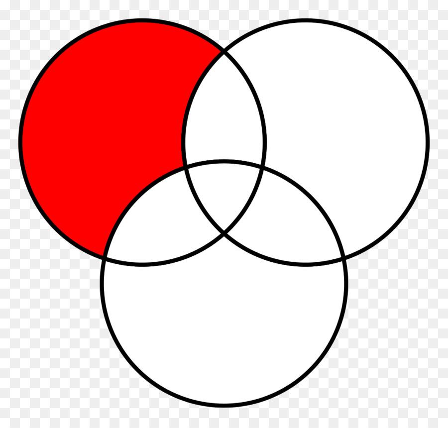 Venn Diagram Life Circle Euler Diagram Intersection Png Download