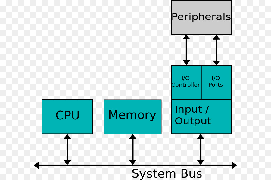 system bus, computer, system, text, signage png
