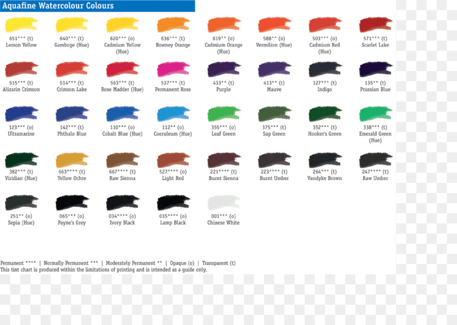 Acrylic Paint Color Chart Watercolor Painting Paint Png Download