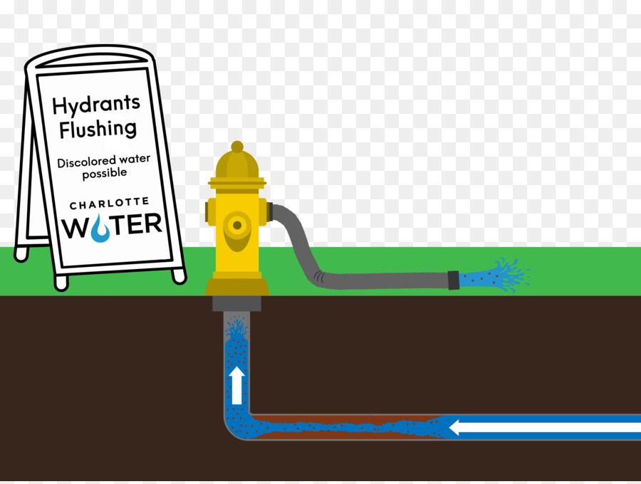 Process Flow Diagram Piping And Instrumentation Diagram Water