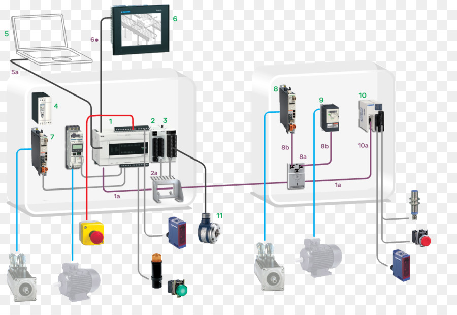 modicon modbus schneider electric electronics electrical cable rh kisspng com Automotive Wiring Diagrams Simple Wiring Diagrams