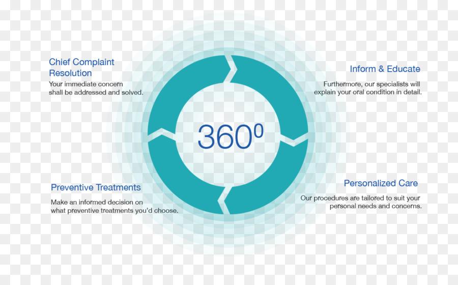 information 360 degree feedback inwinex tower brand 360 degrees