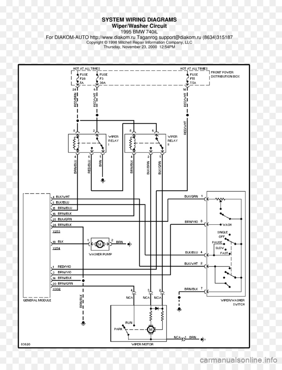 1995 bmw 740il car bmw 7 series e38 wiring diagram bmw png rh kisspng com