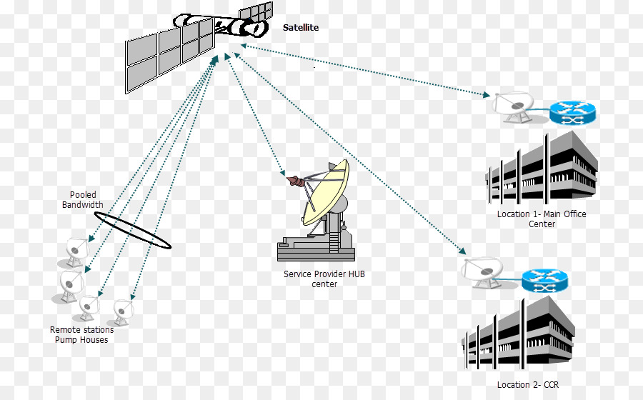 very small aperture terminal computer network wireless network rh kisspng com