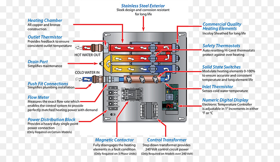 Diagram tankless water heating three phase electric power electric diagram tankless water heating three phase electric power electric heating hvac control system ccuart Images