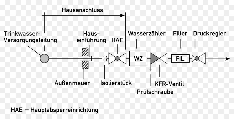 ... Hausanschlussraum, Water Supply, District Heating, Water, Document,  Singlefamily Detached Home, Text, Diagram, Line, Black And White,  Technology, Area, ...