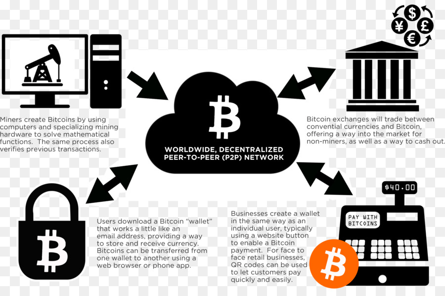 Bitcoin Logo png download - 2164*1407 - Free Transparent