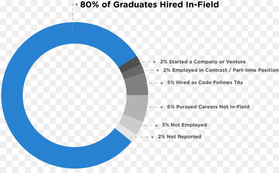 Скачать программу grads скачать программа графиков диаграмм