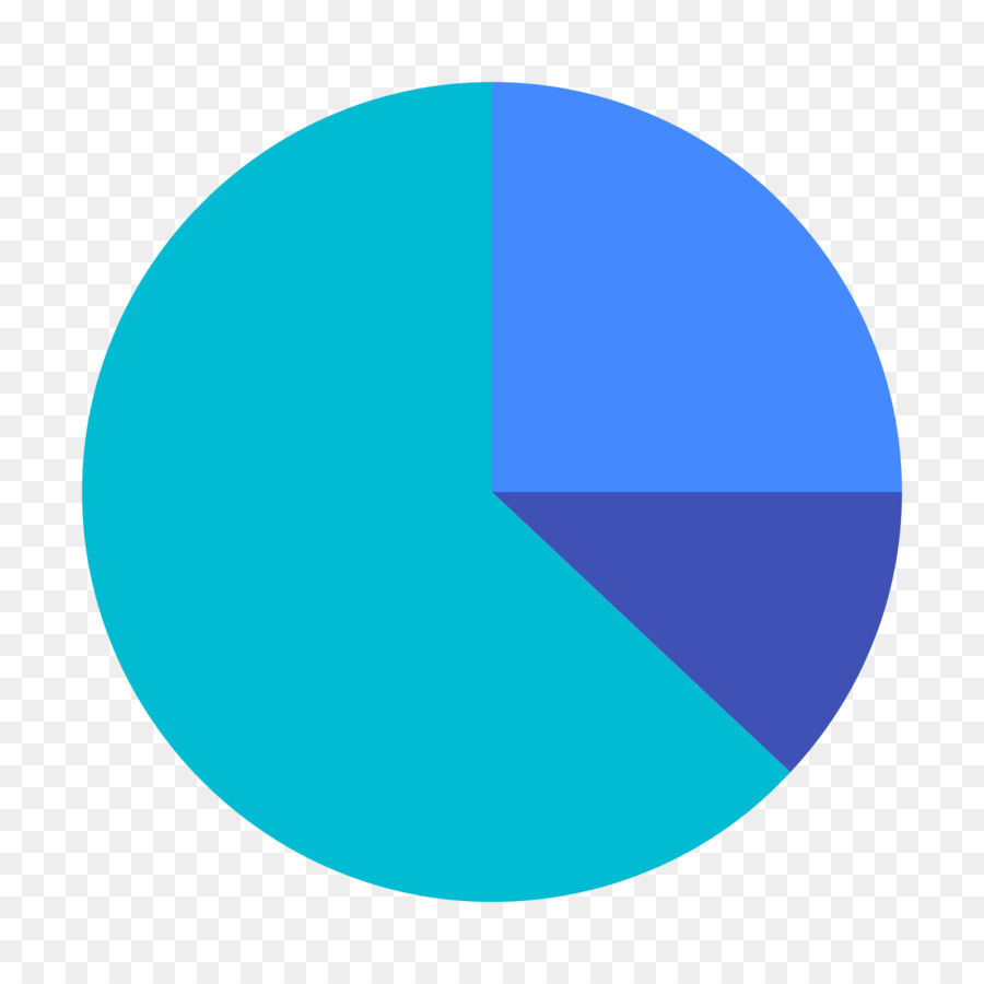 Pie Chart Computer Icons Statistics Bar Chart 360 Degrees Png