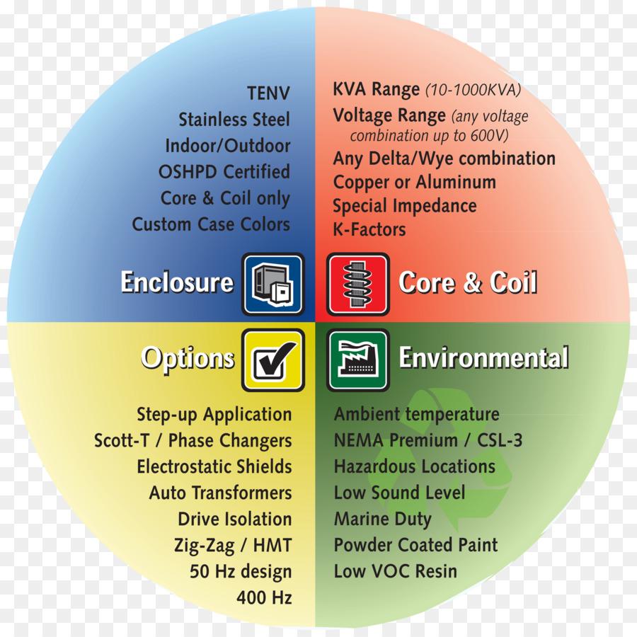 wiring diagram, transformer types, transformer, brand, label png