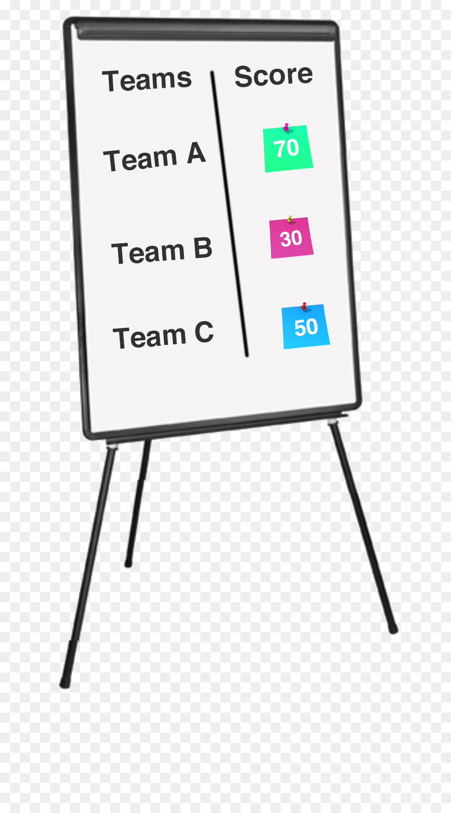 Paper Flip Chart Dry Erase Boards Office Supplies Stationery Others Png 866 1605 Free Transpa