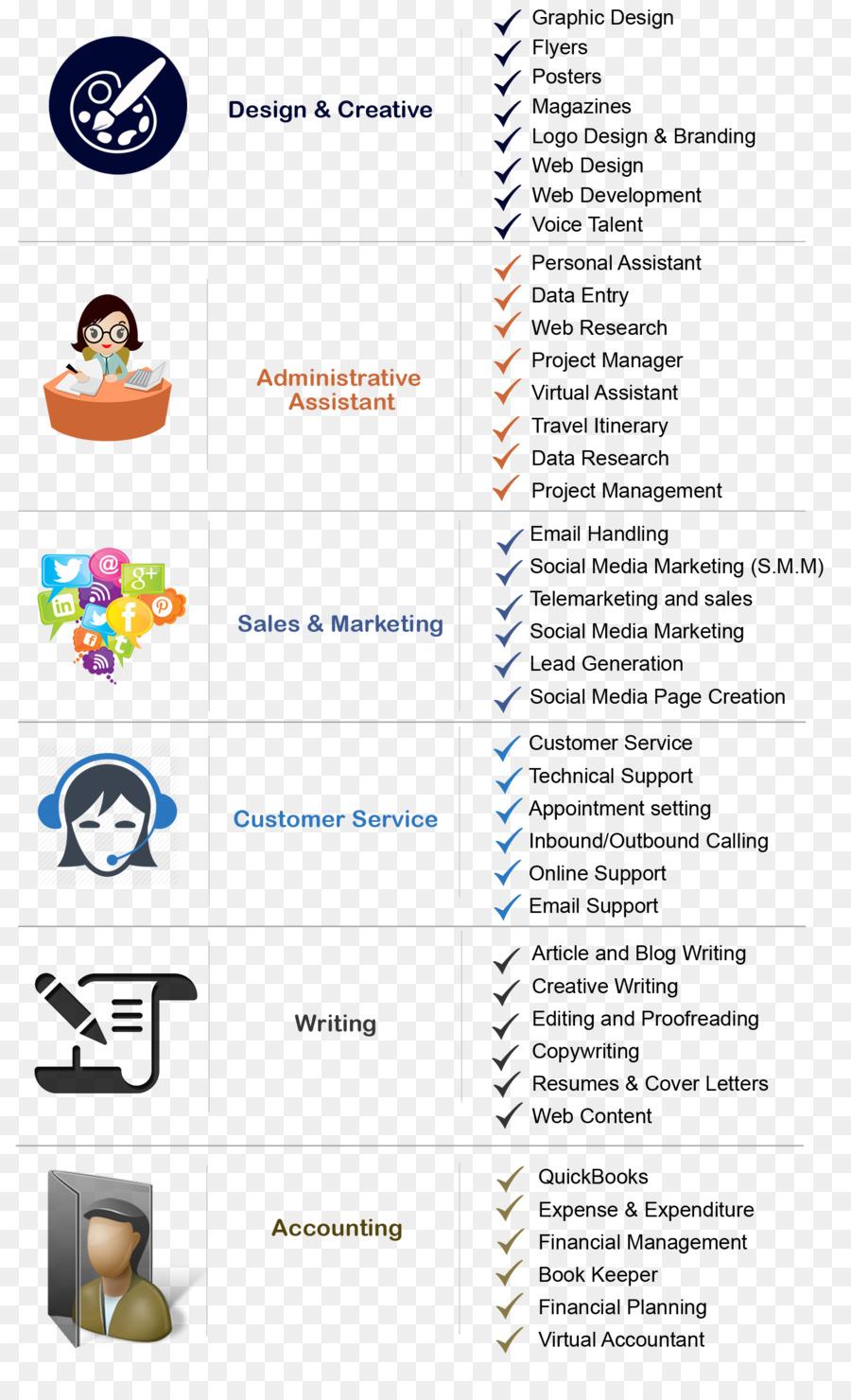 Newspaper Virtual Assistant Service Shop Assistant Png Download