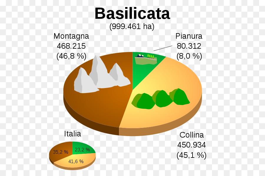 Regionen Italiens Pollino Apulien Kampanien Wikipedia Sizilien Png
