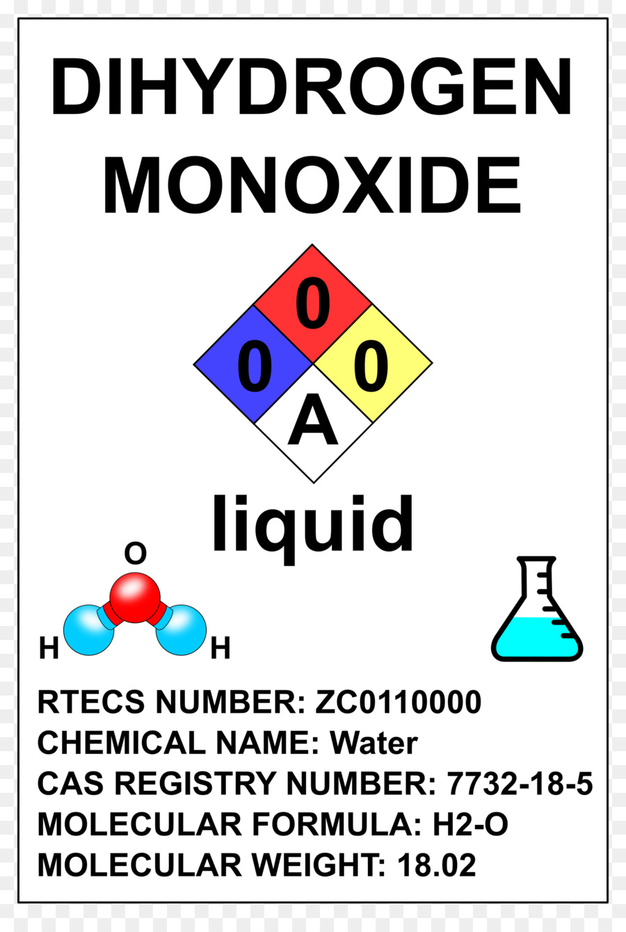 08f2ad76e8 Label Water Symbol Clip art - water png download - 1632*2400 - Free ...