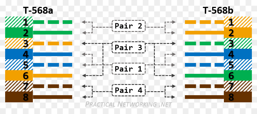 network cables, category 6 cable, category 5 cable, text, yellow png