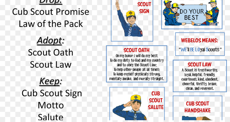 photo relating to Cub Scout Oath Printable identified as Pramuka Janji Kepanduan Boy Scouts of The us Pramuka Hukum