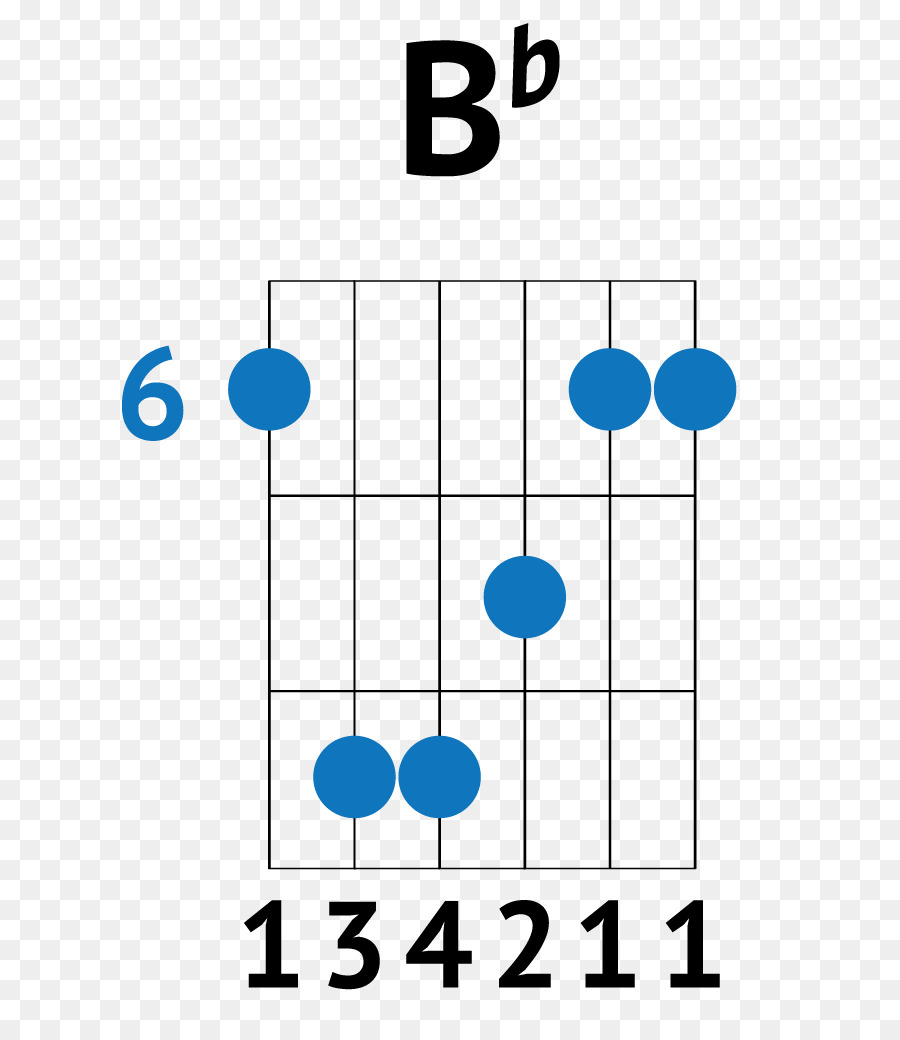 Guitar Chord Barre Chord Strum Guitar Png Download 7301032