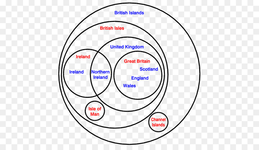 British isles england british islands geography venn diagram british isles england british islands geography venn diagram england ccuart Gallery