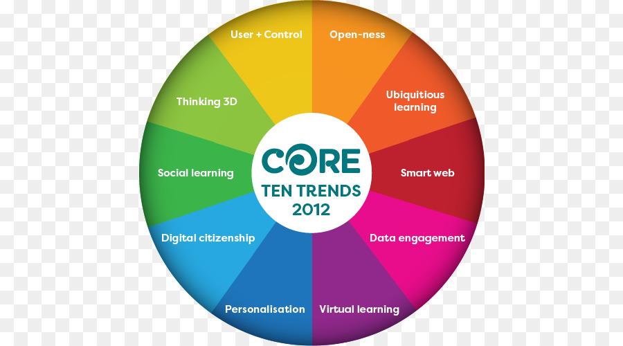 Cyberbullying School 21st Century Skills School Png Download 500