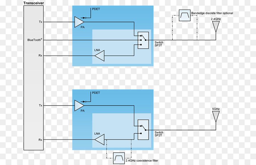 Wondrous Block Diagram Wi Fi Wireless Router Customer Premises Equipment Wiring 101 Cranwise Assnl