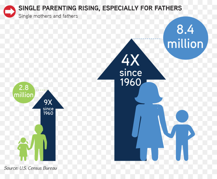 """state line single parent personals Download facts for features: unmarried and single americans week: sept 17-23, 2017 [pdf - 10 mb] the buckeye singles council started """"national singles week"""" in ohio in the 1980s to celebrate single life and recognize singles and their contributions to society."""