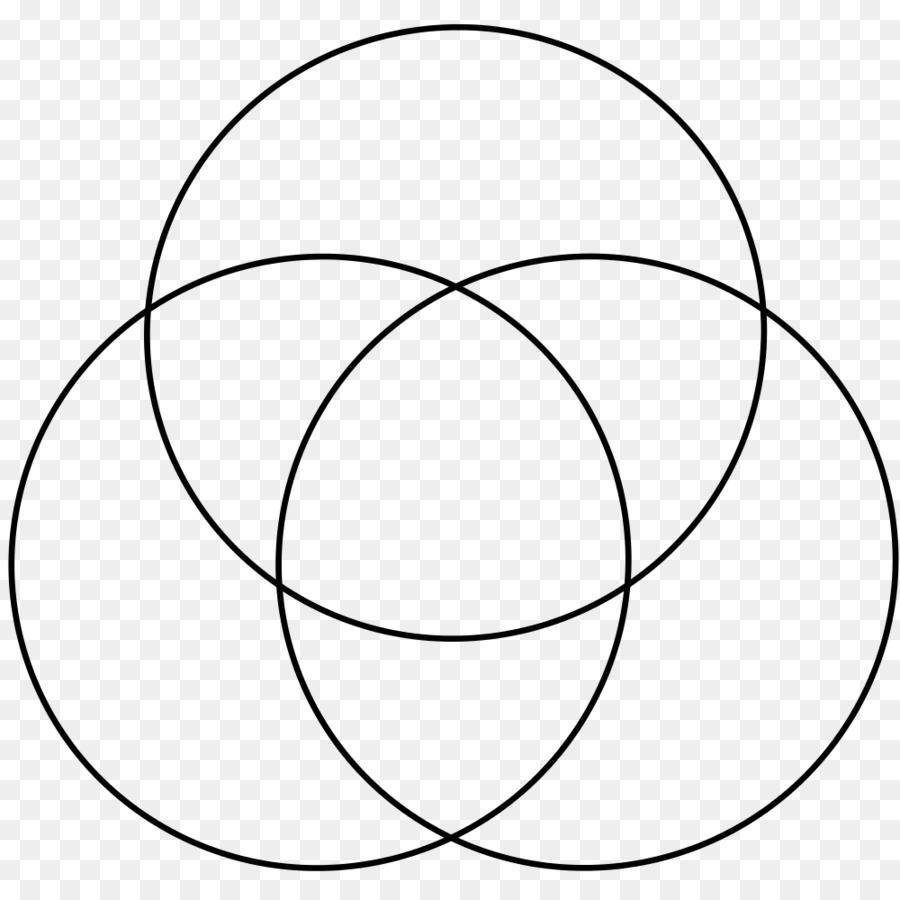 Venn diagram yantra data flow diagram circle of life png download venn diagram yantra data flow diagram circle of life ccuart Images