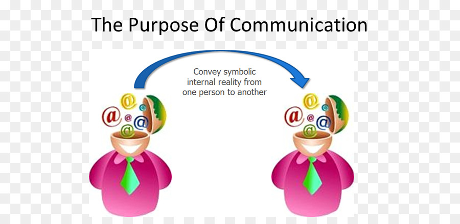 social media and communication skills