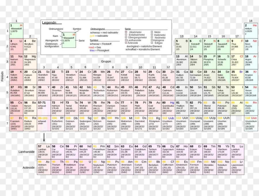 Extendida de la tabla peridica de los elementos qumicos la qumica extendida de la tabla peridica de los elementos qumicos la qumica de litio otros urtaz Choice Image