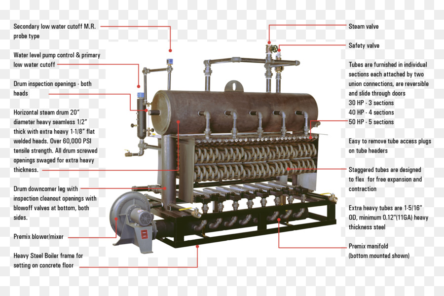 wiring diagram boiler electrical wires \u0026 cable steam boiler pngwiring diagram boiler electrical wires \u0026 cable steam boiler