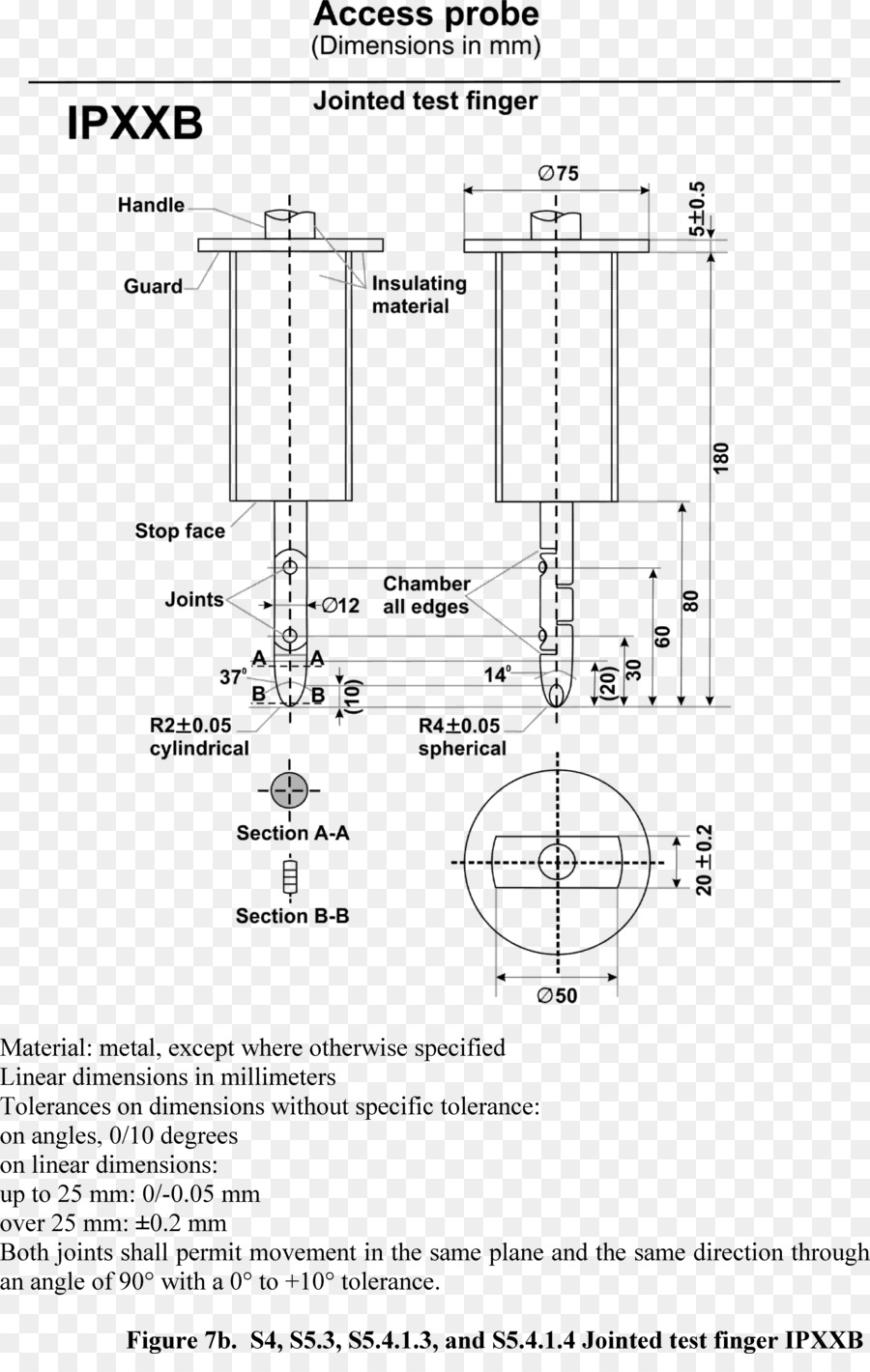 wiring diagram electric vehicle federal motor vehicle safety wiring multiple recessed lights diagram wiring diagram electric vehicle federal motor vehicle safety standards federal motor vehicle safety standards