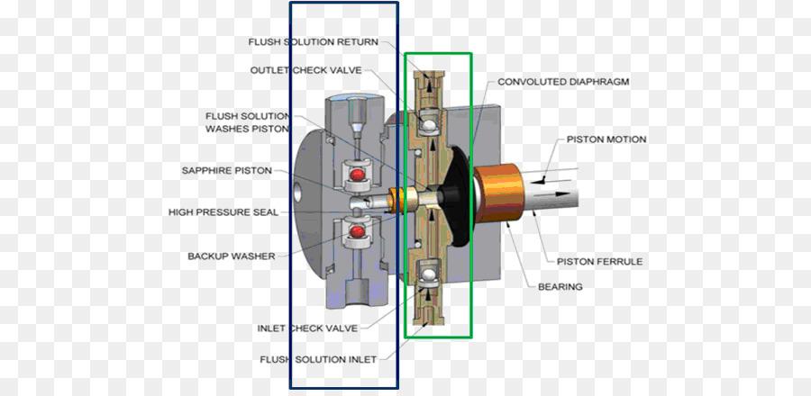 Tajikistan Pump High Performance Liquid Chromatography Check Valve