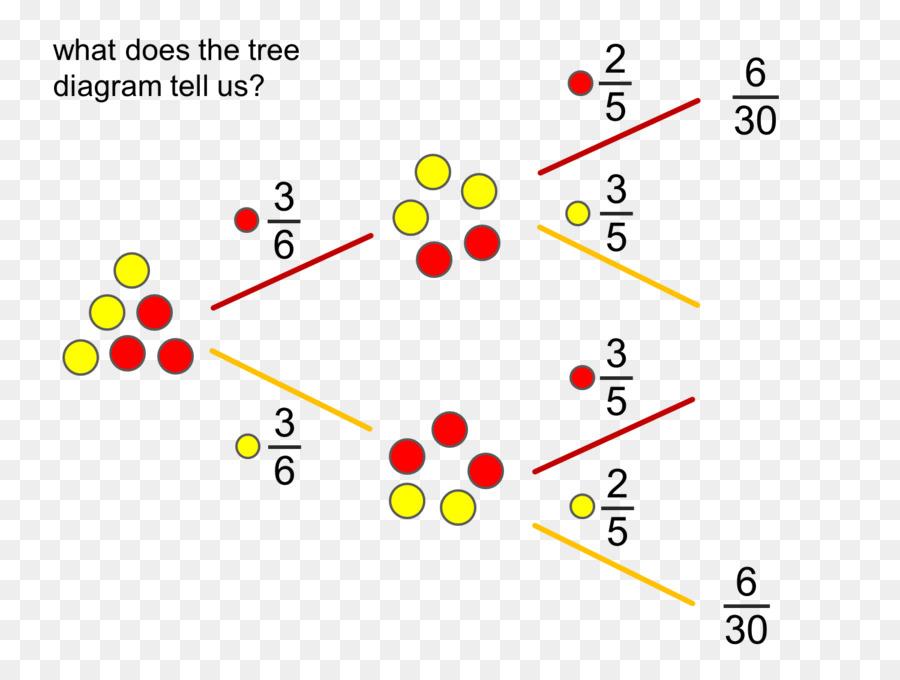 Diagram Of A Tree Diagram Math Schematic Wiring Diagrams