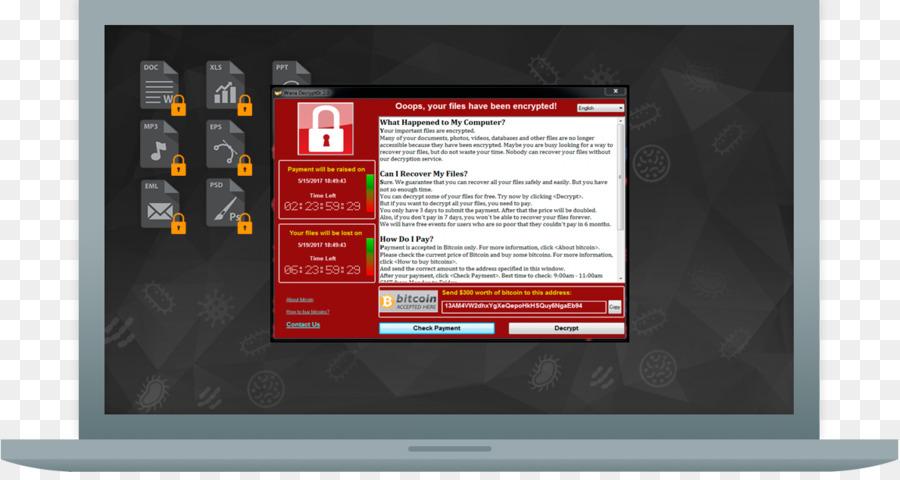 WannaCry ransomware attack Emsisoft Anti-Malware Computer Software