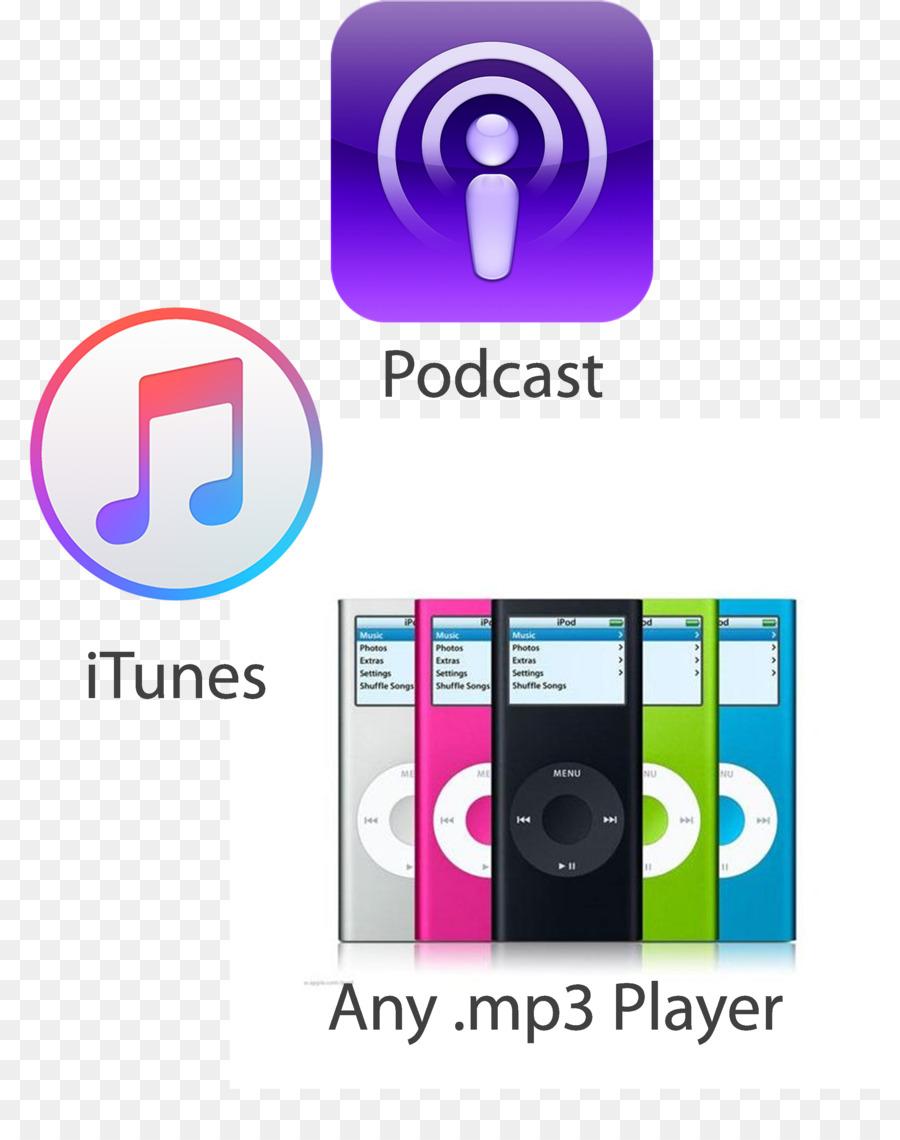 Apple Music Logo png download - 2859*3576 - Free Transparent
