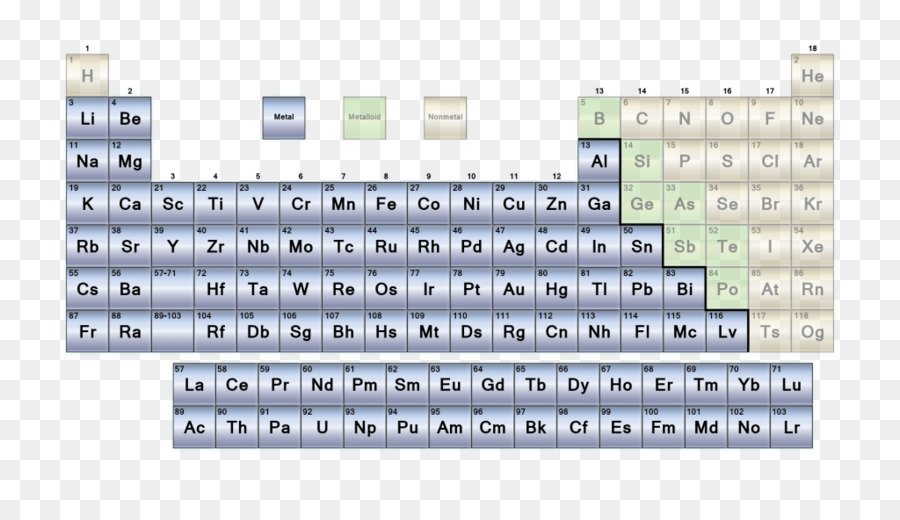 Metalloid Nonmetal Periodic Table Chemical Element Table List Png
