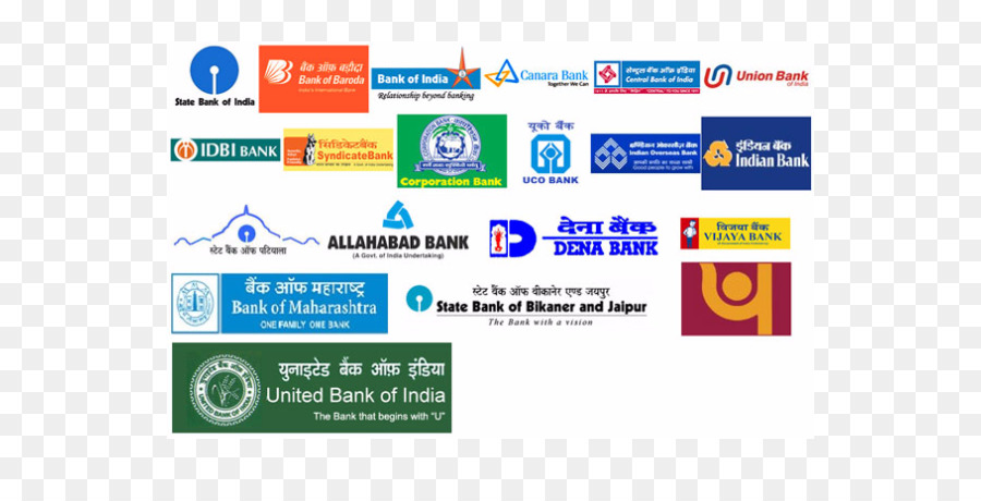 Image result for banks logos