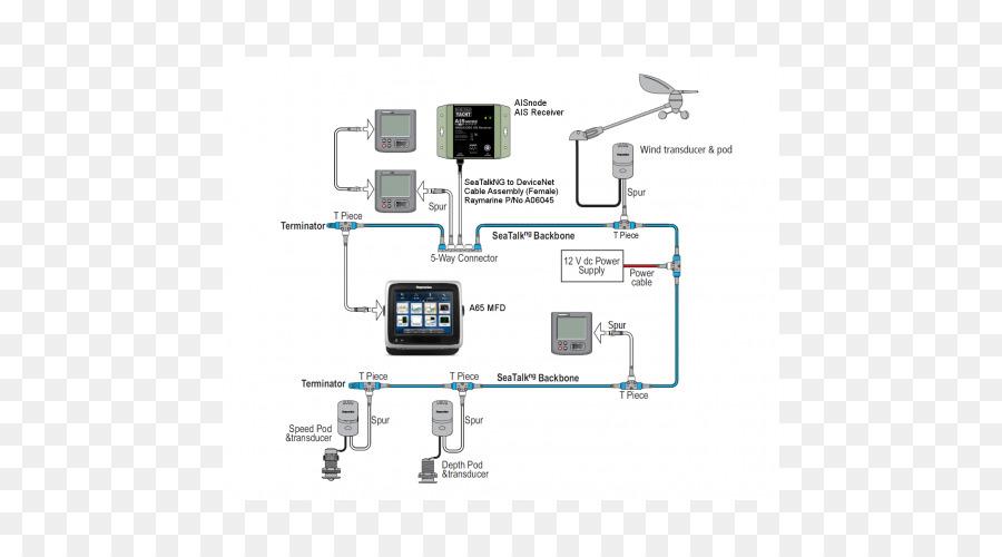 Garmin Gpsmap Nmea 2000 Wiring Diagram - Wiring Schematics on