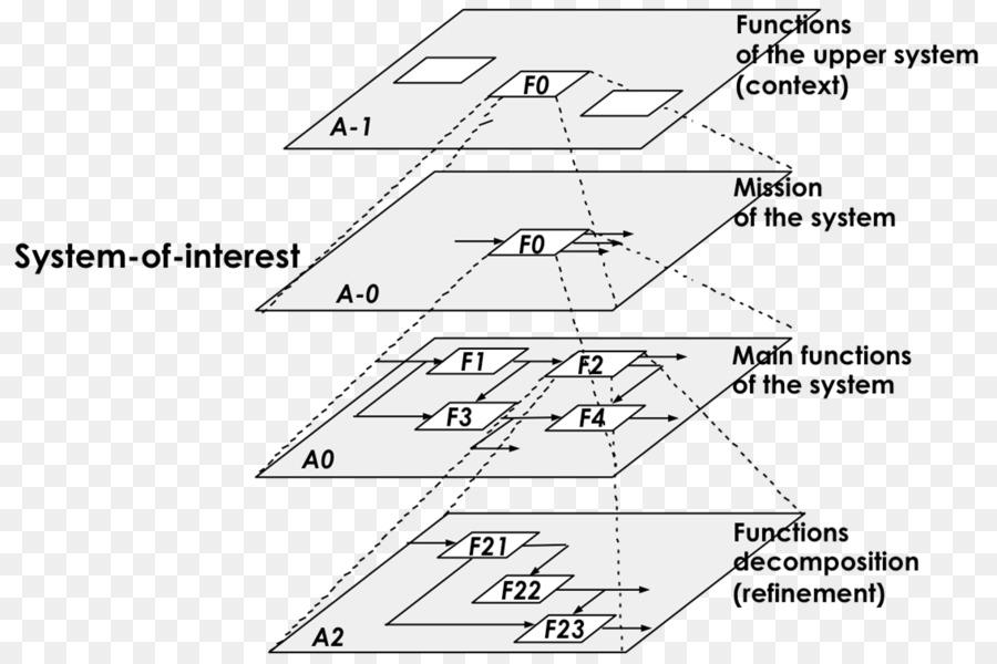Dekomposisi fungsional sistem arsitektur dekomposisi unduh teks dekomposisi fungsional sistem arsitektur dekomposisi ccuart Images