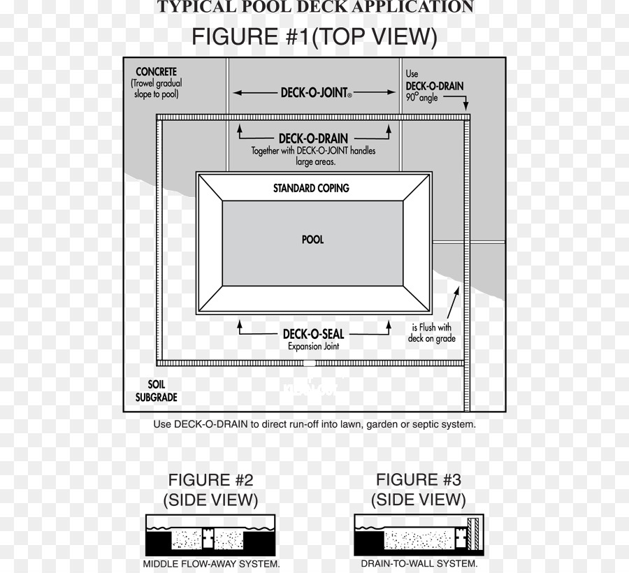 Deck Drainage Trench drain Swimming pool - sewage png download - 550 ...